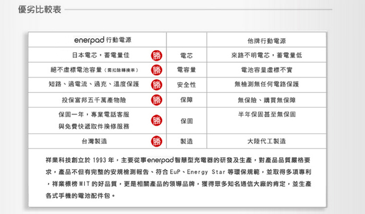 HK_3000_22