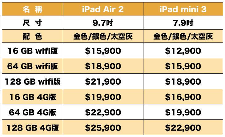 iPad Air 2價目表