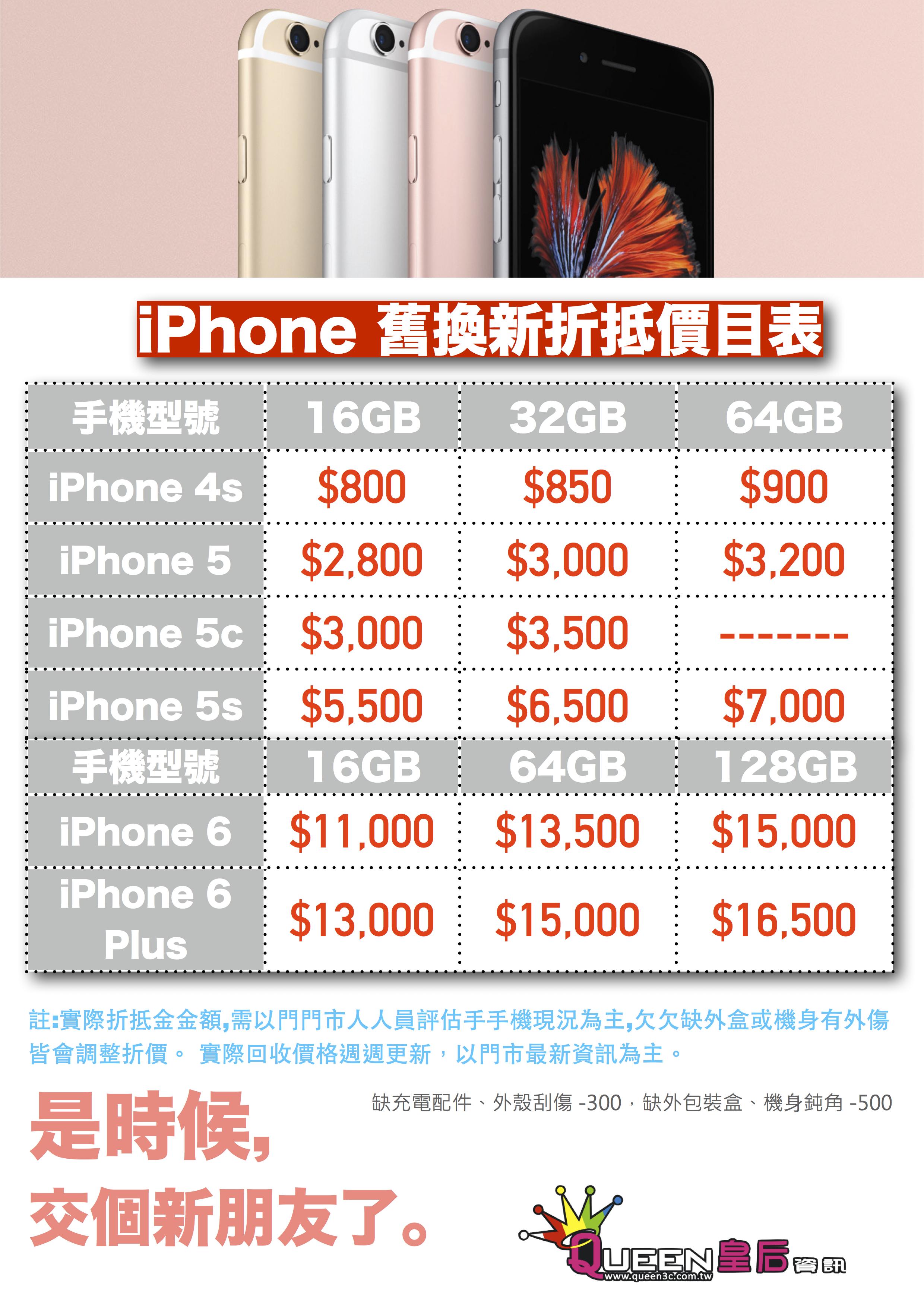 iPhone 舊換新